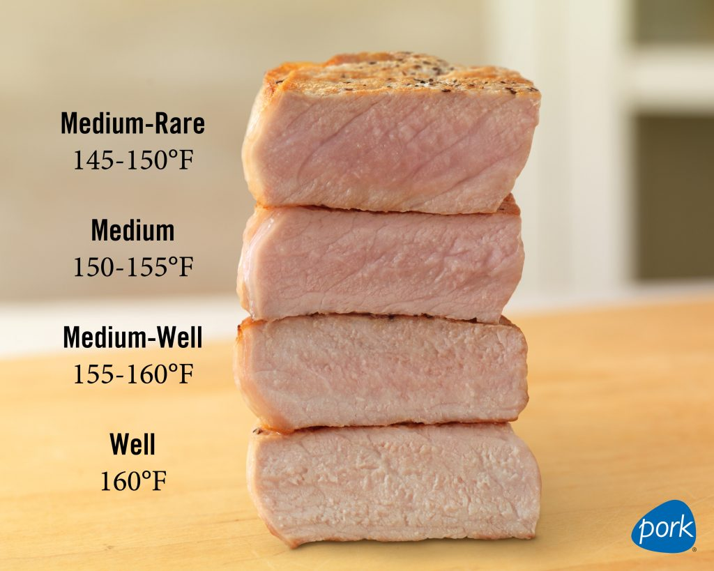 "Photo showing 4 pieces of pork cooked to different temperatures, stacked, with text: ""Medium-Rare 145-150 degrees F."" ""Medium 150-155 degrees F."" Medium Well 155-160 degrees F."" ""Well 160 degrees F."""