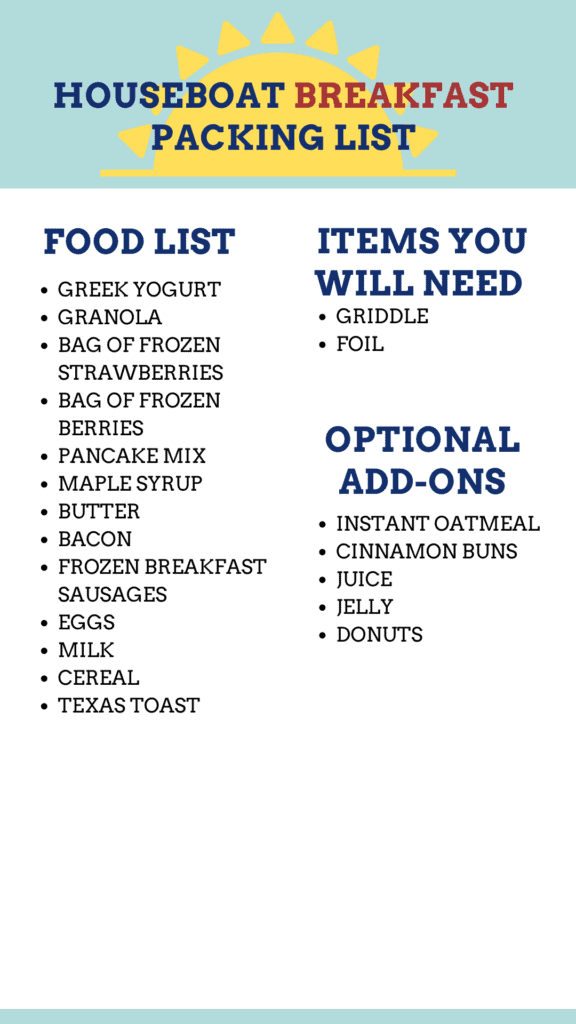 breakfast packing list graphic.