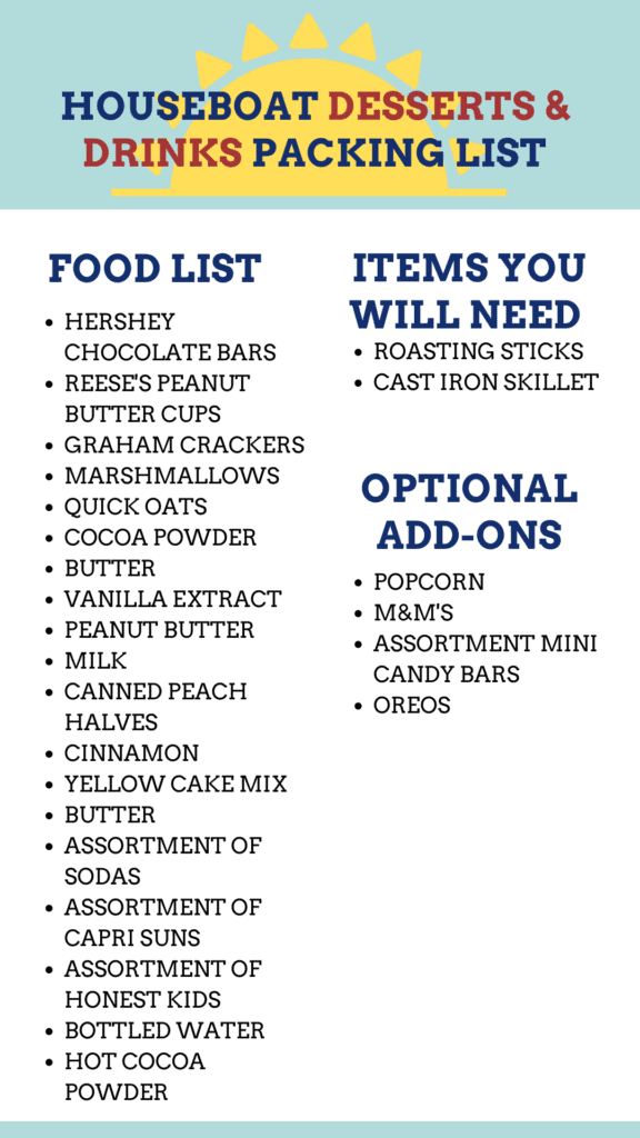 Desserts and drinks packing list graphic.
